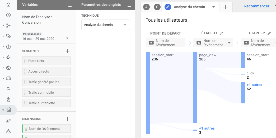 google datastudio dans analytics 4